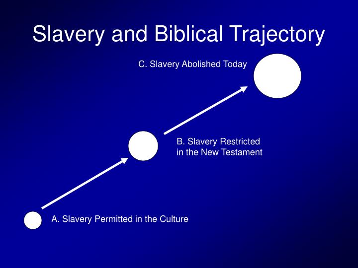 Slavery and Biblical Trajectory