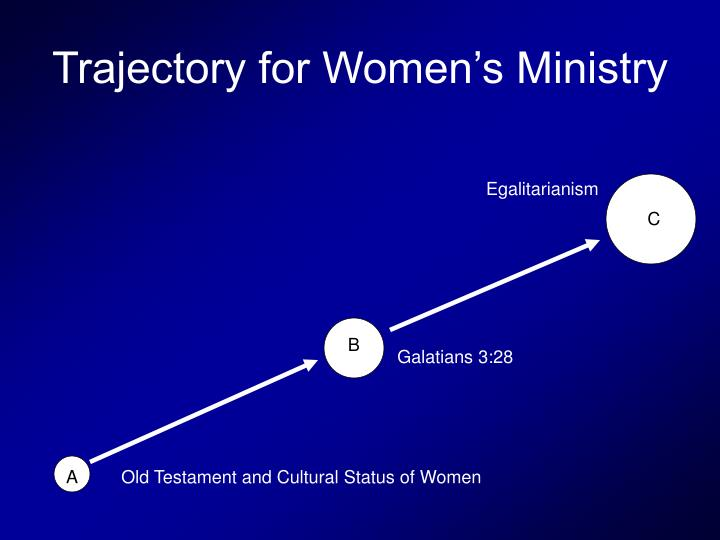 Trajectory for Women's Ministry