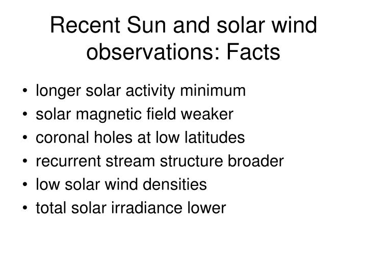 Recent Sun and solar wind observations: Facts