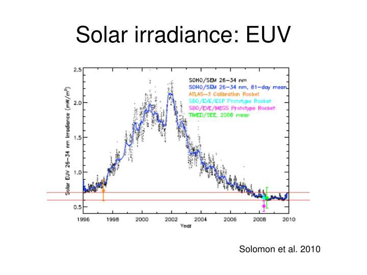 Solar irradiance: EUV