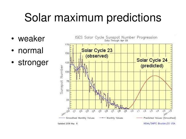 Solar maximum predictions