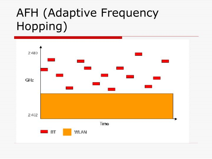 AFH (Adaptive Frequency Hopping)