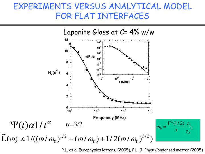EXPERIMENTS VERSUS ANALYTICAL MODEL FOR FLAT INTERFACES