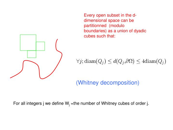 Every open subset in the d-dimensional space can be partitionned  (modulo boundaries) as a union of dyadic cubes such that: