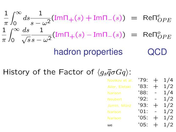hadron properties