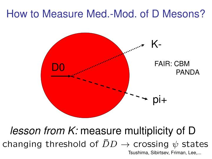 How to Measure Med.-Mod. of D Mesons?