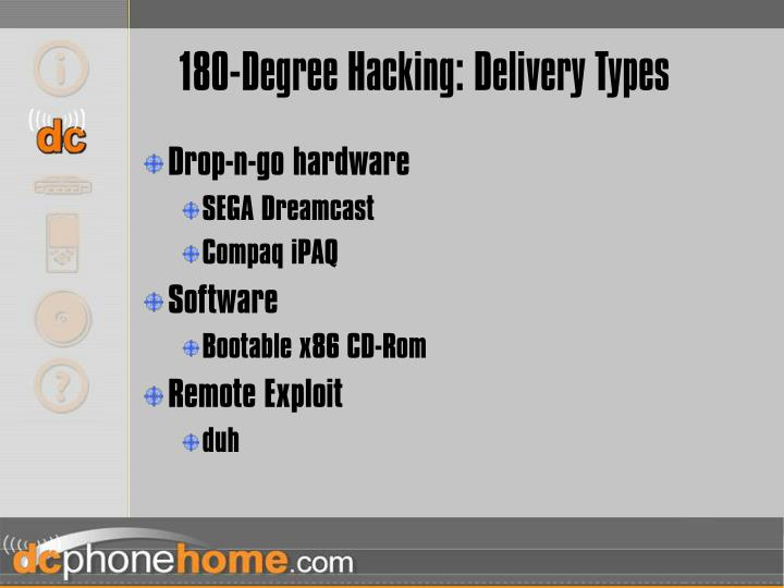 180-Degree Hacking: Delivery Types
