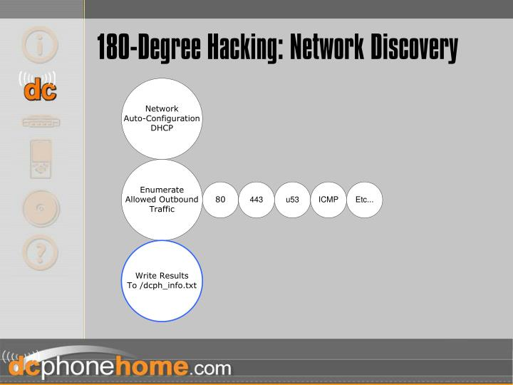 180-Degree Hacking: Network Discovery