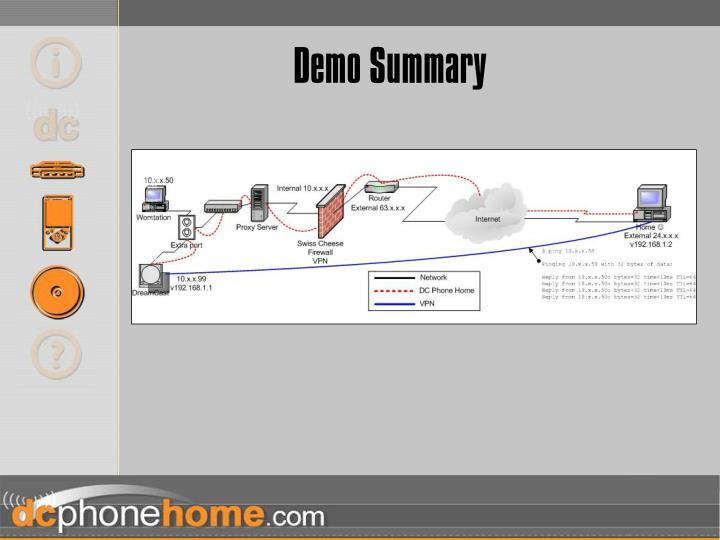Demo Summary