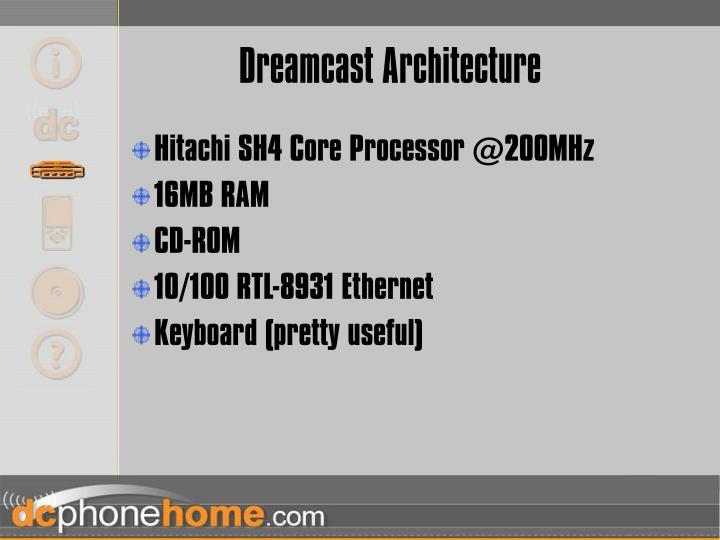 Dreamcast Architecture