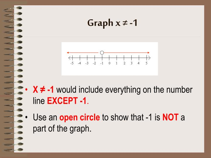 Graph x ≠ -1