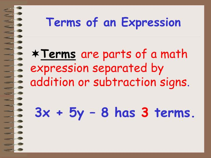 Terms of an Expression