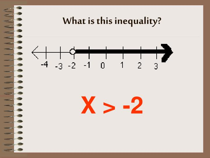 What is this inequality?
