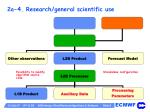 2a 4 research general scientific use
