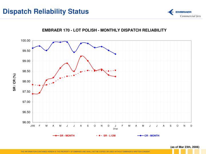 Dispatch Reliability Status
