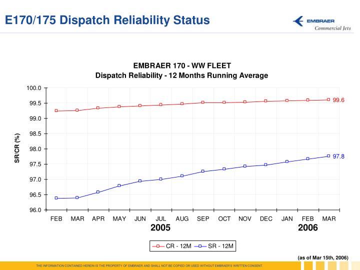 E170/175 Dispatch Reliability Status