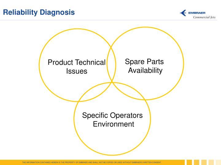 Reliability Diagnosis