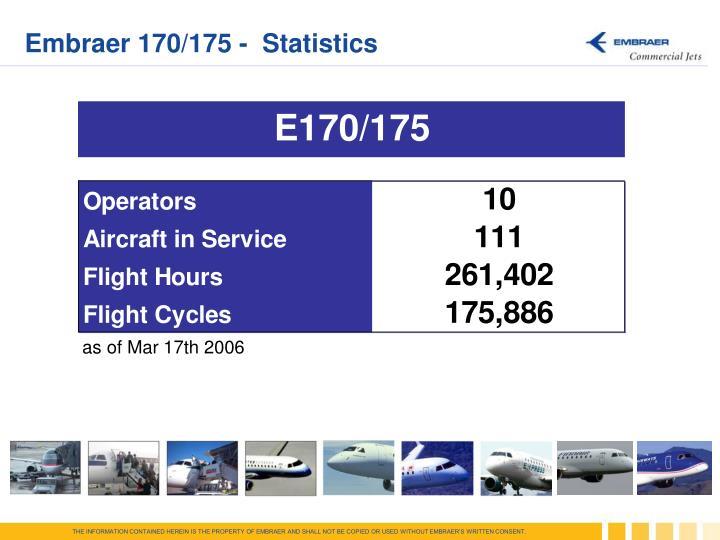 Embraer 170/175 -  Statistics