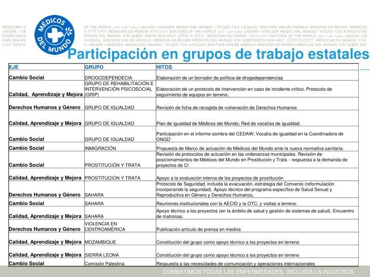 Participación en grupos de trabajo estatales