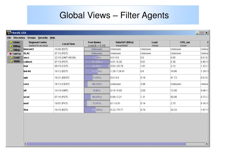 Global Views – Filter Agents