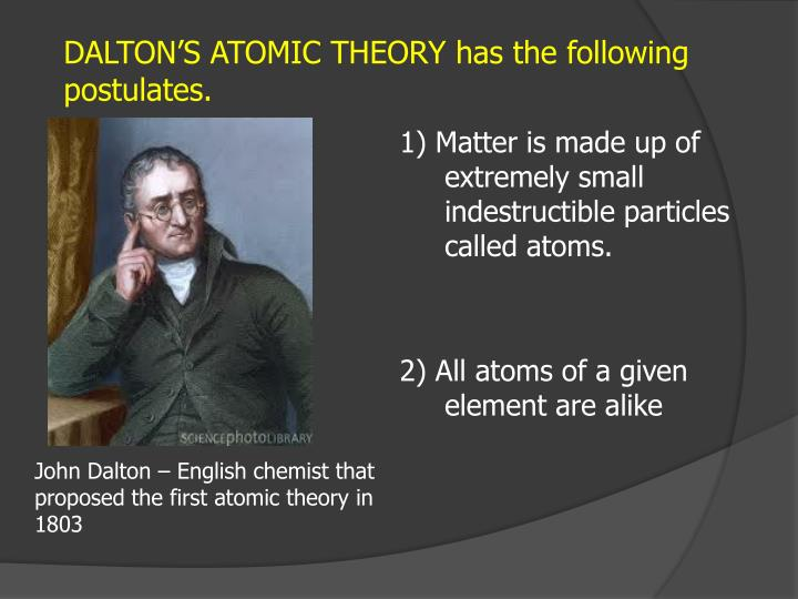 DALTON'S ATOMIC THEORY has the following postulates.