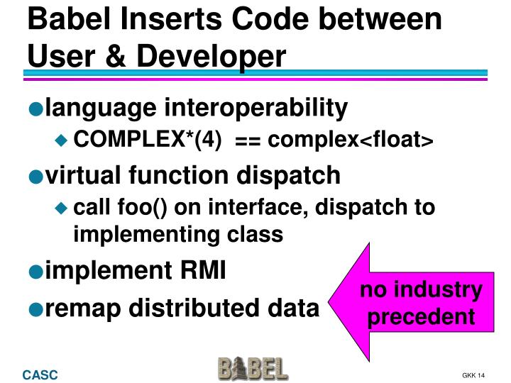 Babel Inserts Code between User & Developer