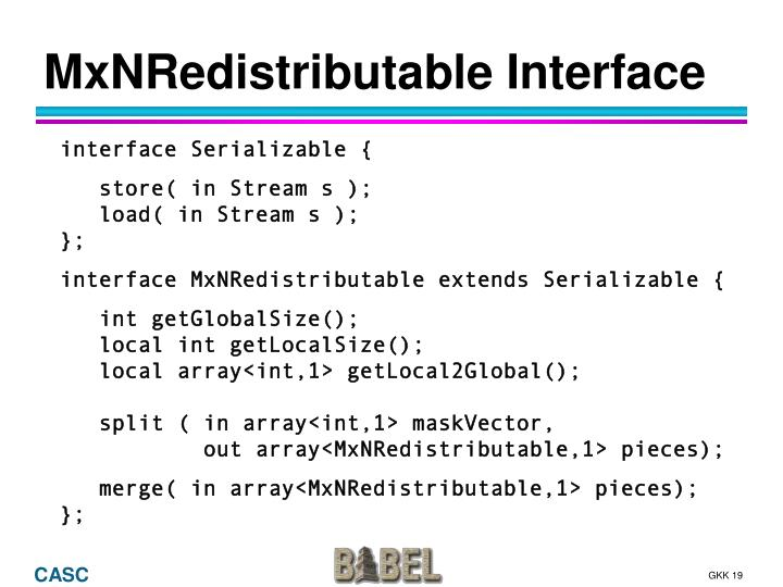 MxNRedistributable Interface