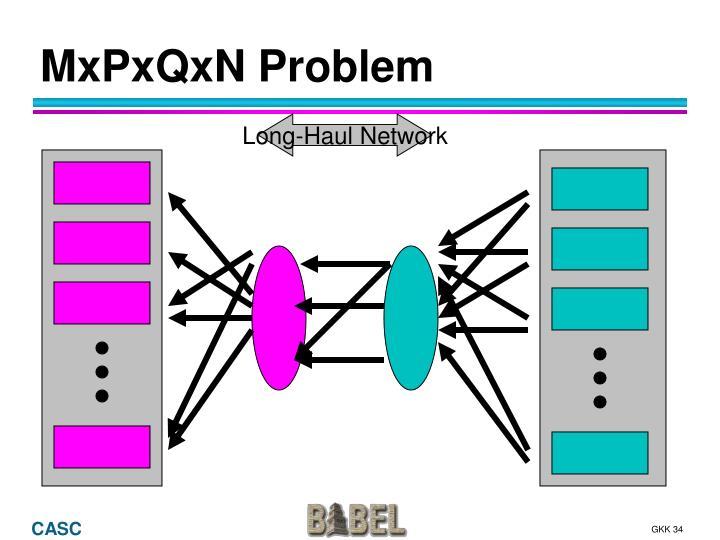 MxPxQxN Problem