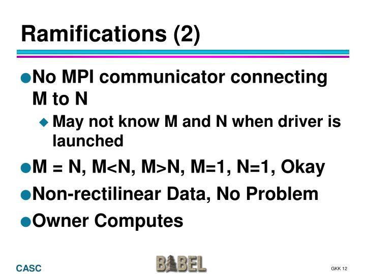 Ramifications (2)