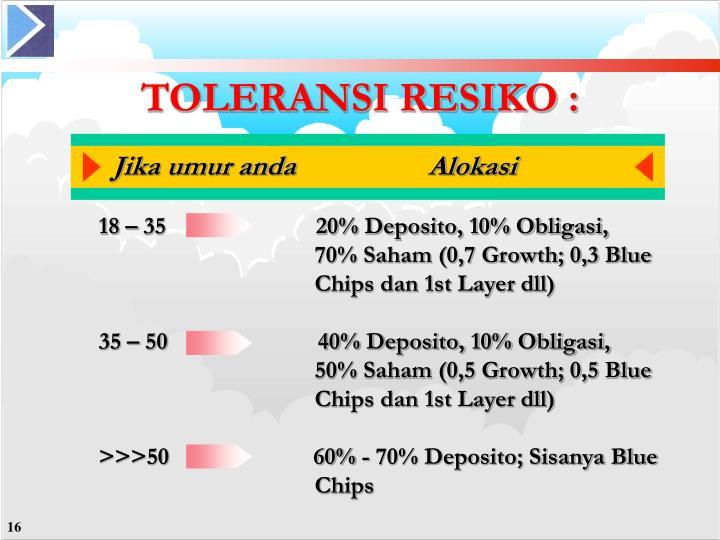 TOLERANSI RESIKO