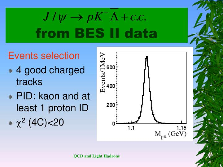 from BES II data