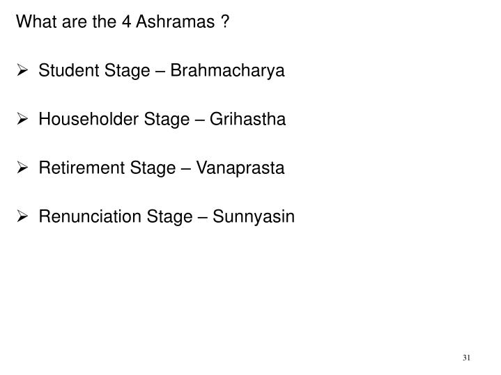 What are the 4 Ashramas ?