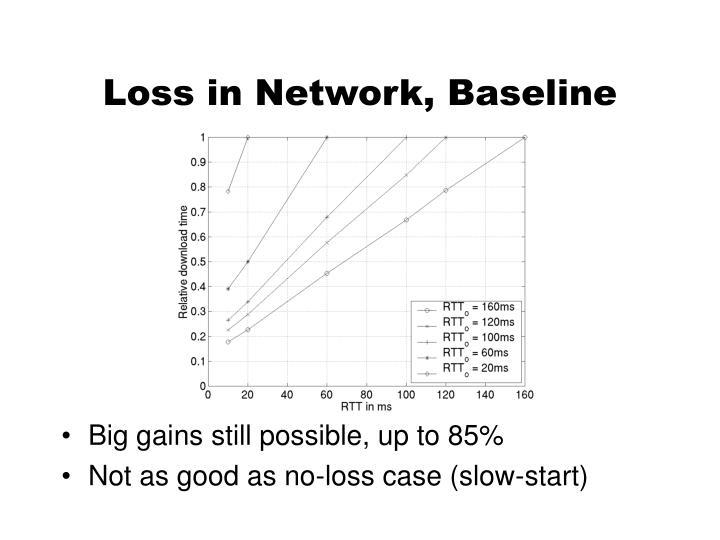 Loss in Network, Baseline