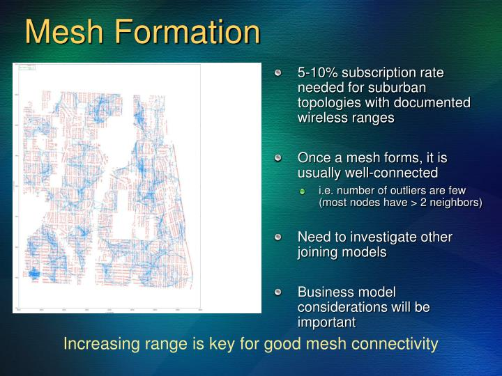 Mesh Formation