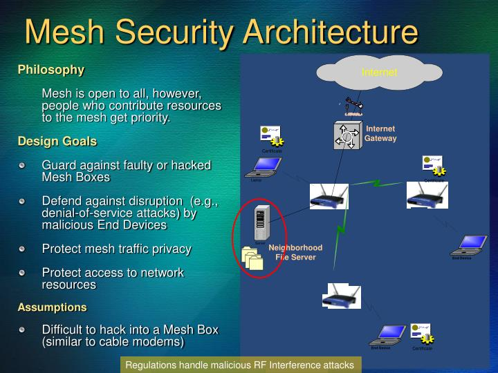 Mesh Security Architecture
