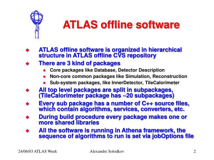 ATLAS offline software