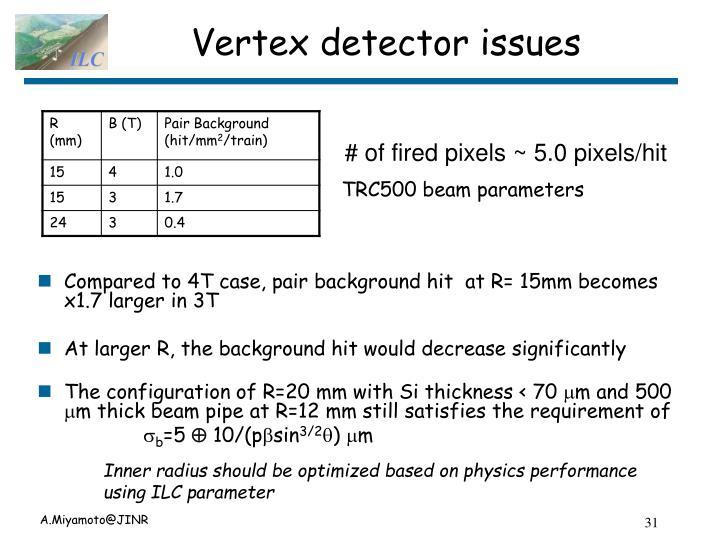 Vertex detector issues