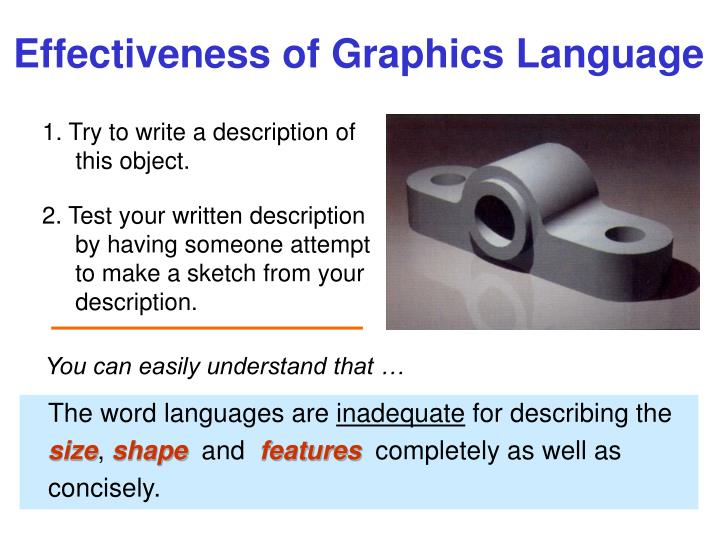 Effectiveness of Graphics Language