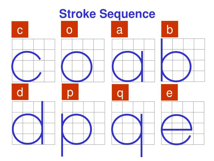 Stroke Sequence