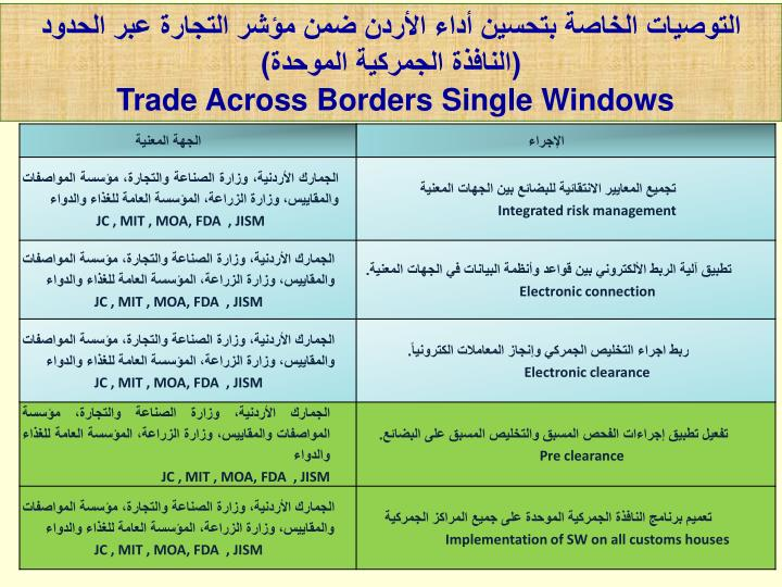 التوصيات الخاصة بتحسين أداء الأردن ضمن مؤشر التجارة عبر الحدود