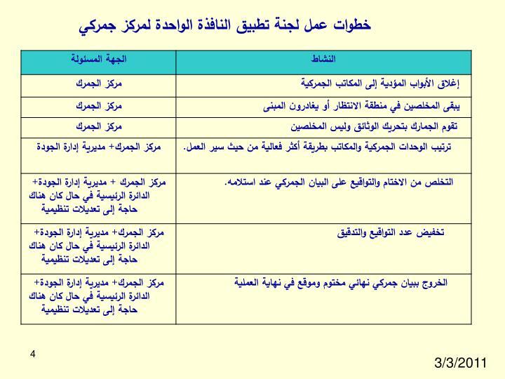 خطوات عمل لجنة تطبيق النافذة الواحدة