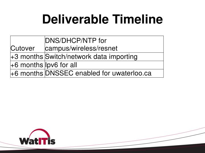 Deliverable Timeline