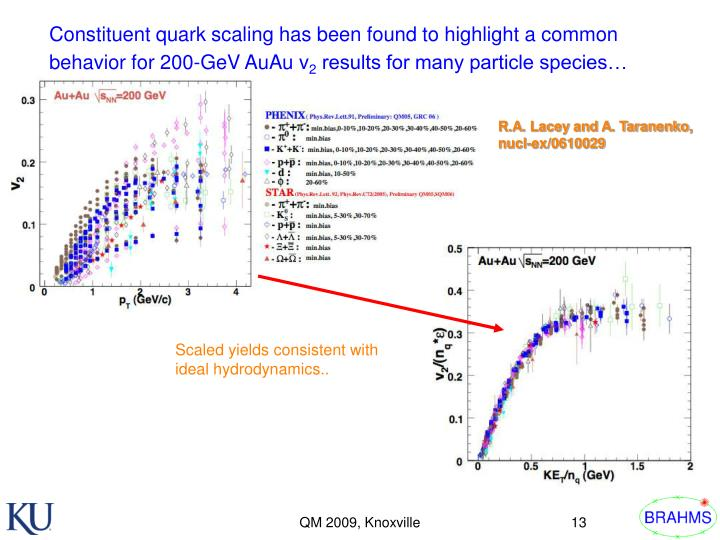 Constituent quark scaling has been found to highlight a common behavior for 200-GeV AuAu v