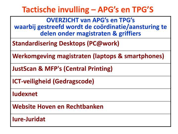 Tactische invulling – APG's en TPG'S