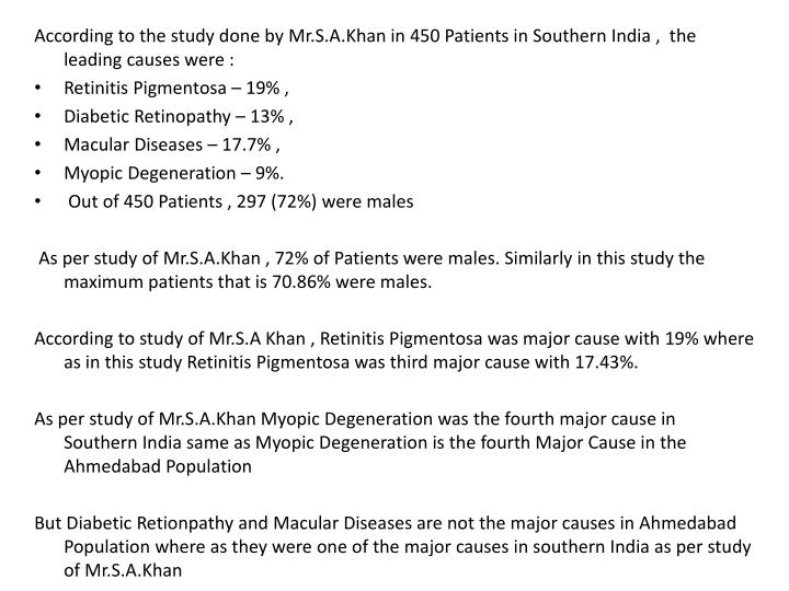 According to the study done by Mr.S.A.Khan in 450 Patients in Southern India ,  the leading causes were :