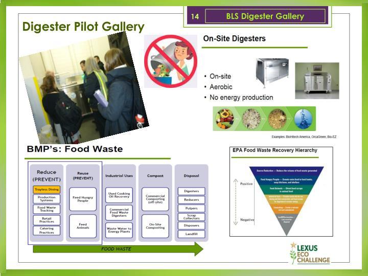BLS Digester Gallery