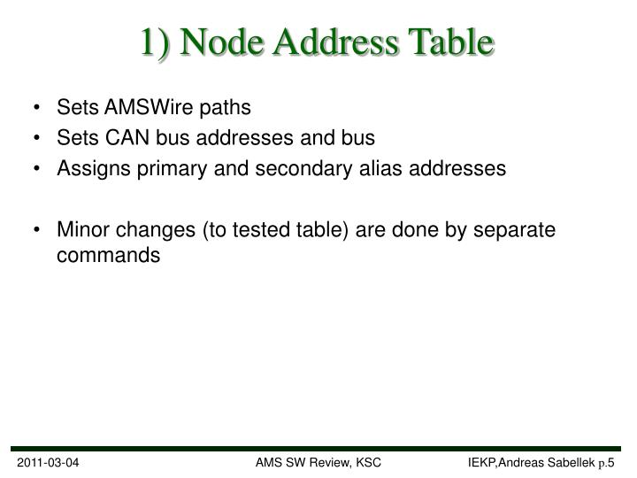 1) Node Address Table