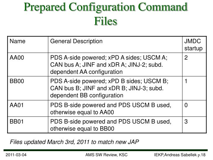 Prepared Configuration Command Files
