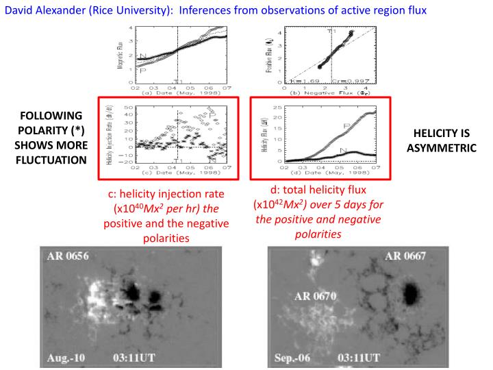 David Alexander (Rice University):  Inferences from observations of active region flux