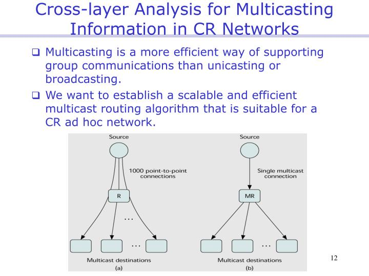 Cross-layer Analysis for Multicasting Information in CR Networks